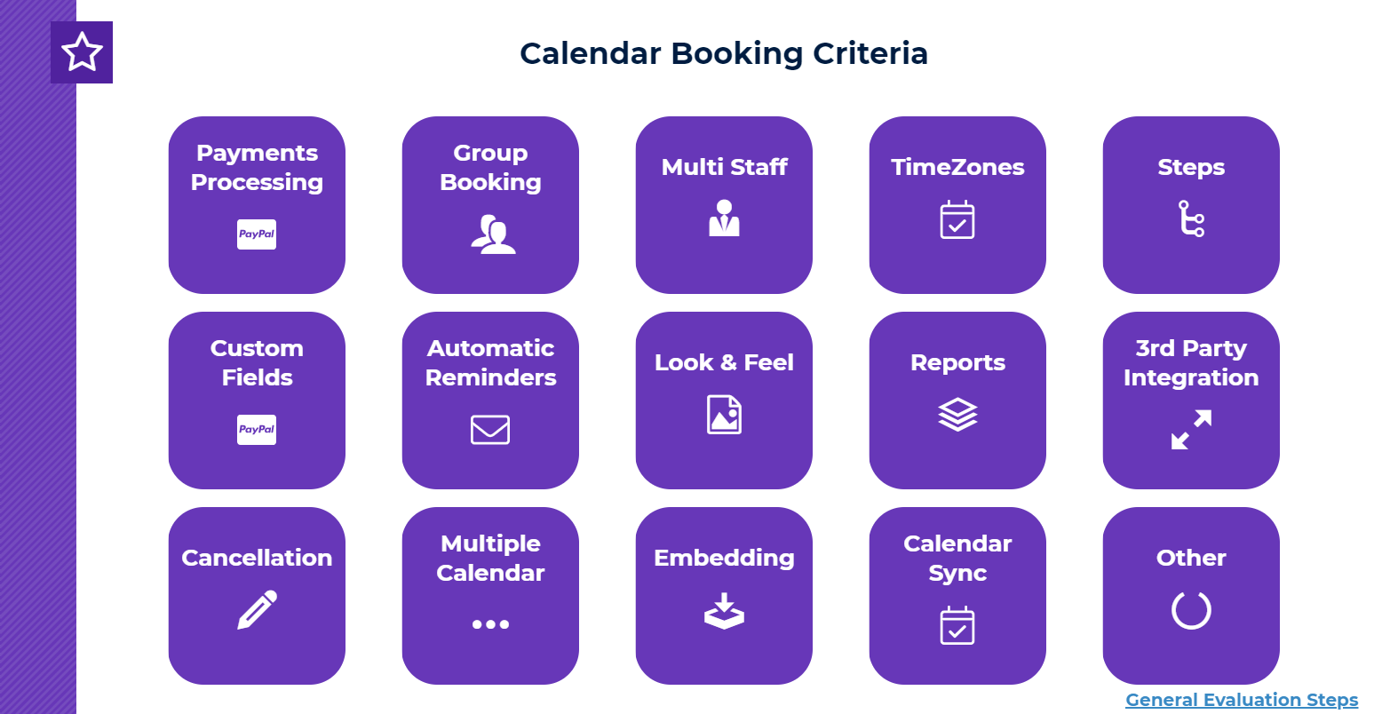 Acuity Scheduling and Thrive Architect (Thrive Themes) WordPress